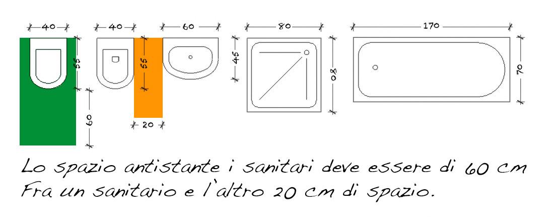 Progetta da solo il tuo bagno e la tua cucina - Dimensioni sanitari bagno piccoli ...